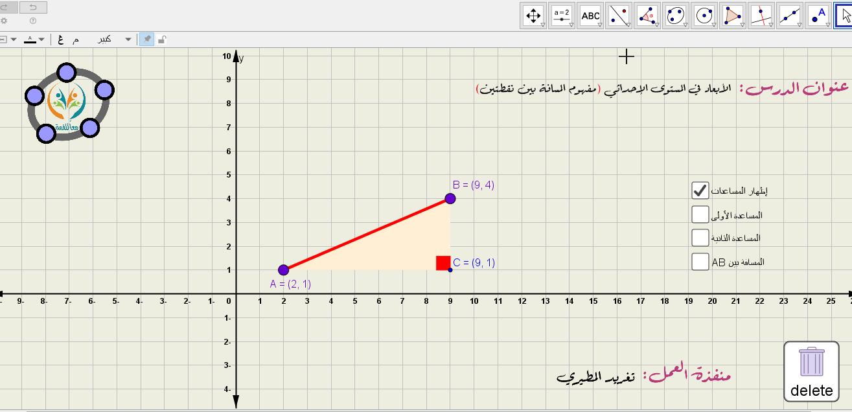 الابعاد في المستوى الإحداثي -مفهوم المسافة بين نقطتين