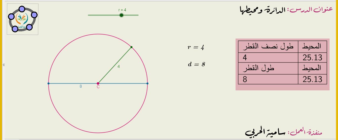 الدائرة ومحيطها  - محيط الدائرة