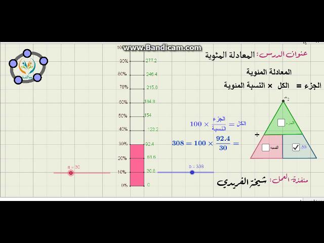 المعادلة المئوية