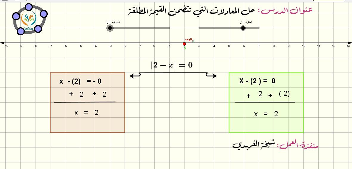 حل المعادلات التي تتضمن القيمة المطلقة