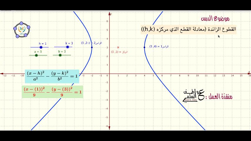 معادلة القطع الزائد