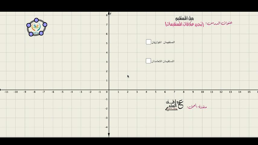 ميل المستقيم (تحديد علاقات المستقيمات