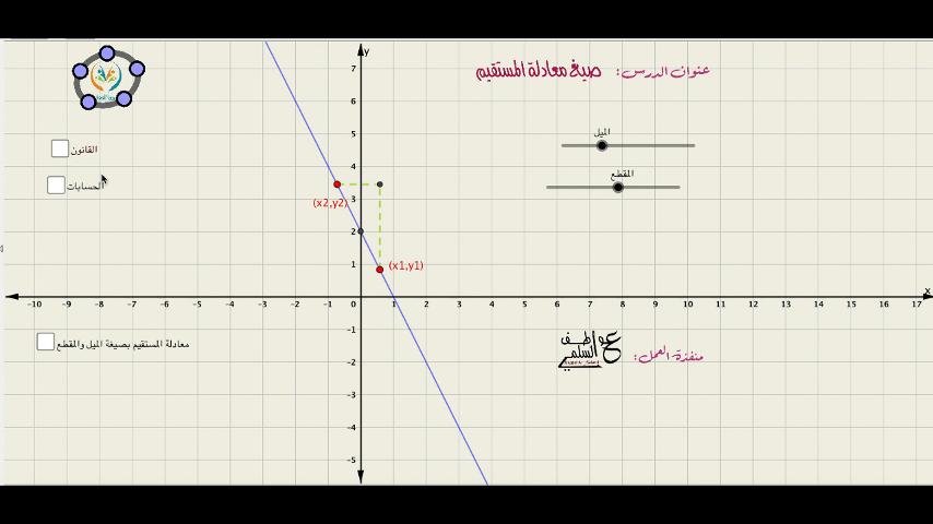 معادلة المستقيم