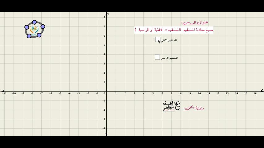 صيغ معادلة المستقيم -المستقيمات الأفقية والرأسية