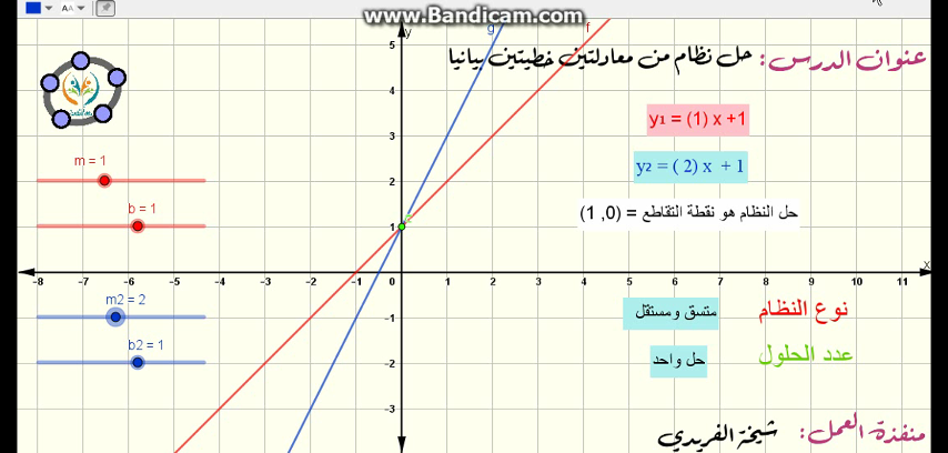حل نظام من معادلتين خطيتين